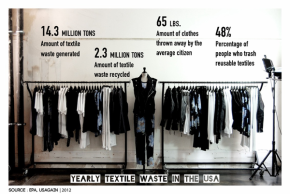 Zero_Waste_graphic_grande