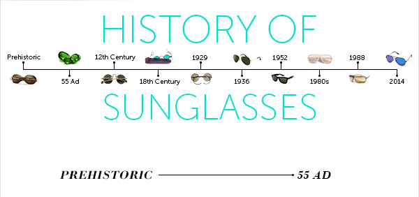 Image result for History about sunglasses