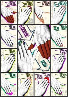 History of Nail Polish | The Fashion Foot